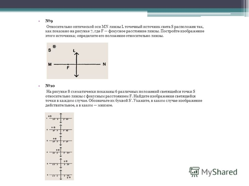 9 Относительно оптической оси MN линзы L точечный источник света S расположен так, как показано на рисунке 7, где F фокусное расстояние линзы. Постройте изображение этого источника; определите его положение относительно линзы. 10 На рисунке 8 схемати