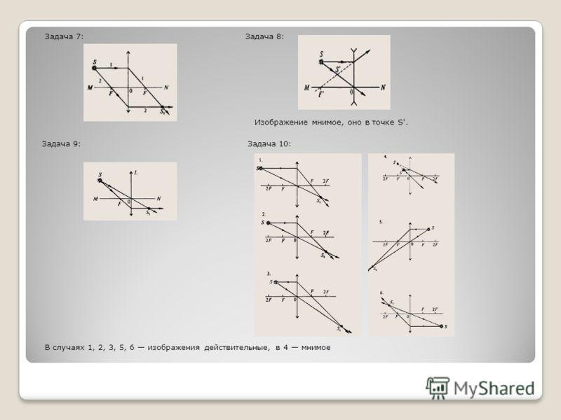 Задача 7: Задача 8: Изображение мнимое, оно в точке S'. Задача 9: Задача 10: В случаях 1, 2, 3, 5, 6 изображения действительные, в 4 мнимое