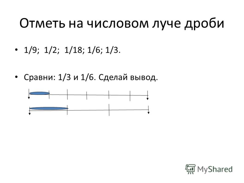 Отметь на числовом луче дроби 1/9; 1/2; 1/18; 1/6; 1/3. Сравни: 1/3 и 1/6. Сделай вывод.