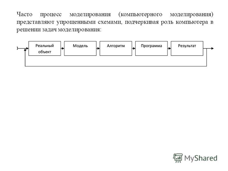 Часто процесс моделирования