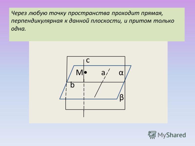 Через любую точку пространства проходит прямая, перпендикулярная к данной плоскости, и притом только одна. с М а α b β