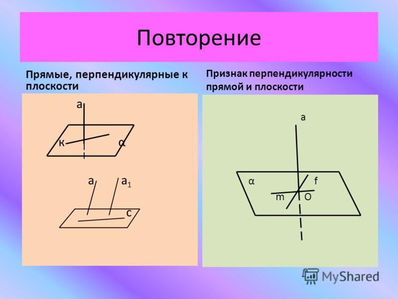 Повторение Прямые, перпендикулярные к плоскости Признак перпендикулярности прямой и плоскости а α f m O а к α а а 1 с