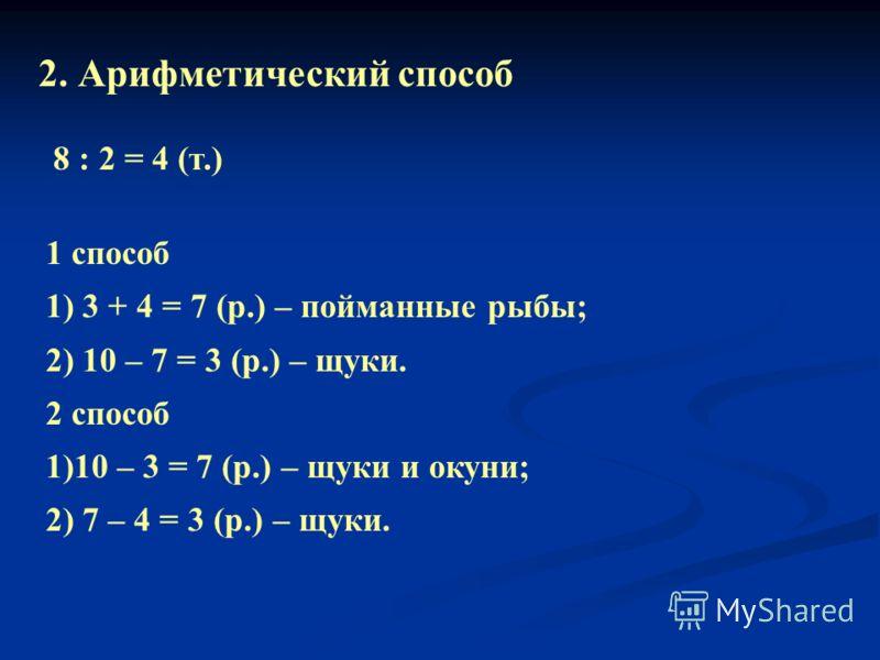 2. Арифметический способ 8 : 2 = 4 (т.) 1 способ 1) 3 + 4 = 7 (р.) – пойманные рыбы; 2) 10 – 7 = 3 (р.) – щуки. 2 способ 1)10 – 3 = 7 (р.) – щуки и окуни; 2) 7 – 4 = 3 (р.) – щуки.
