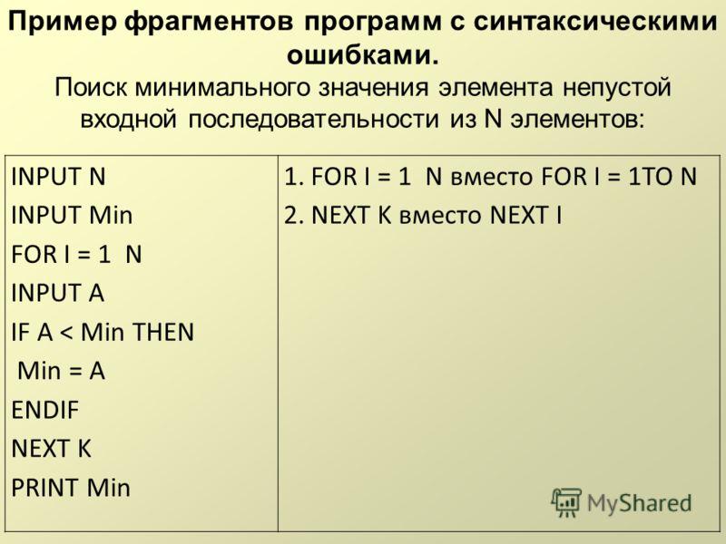 INPUT N INPUT Min FOR I = 1 N INPUT A IF A < Min THEN Min = A ENDIF NEXT K PRINT Min 1.FOR I = 1 N вместо FOR I = 1TO N 2.NEXT K вместо NEXT I Пример фрагментов программ с синтаксическими ошибками. Поиск минимального значения элемента непустой входно