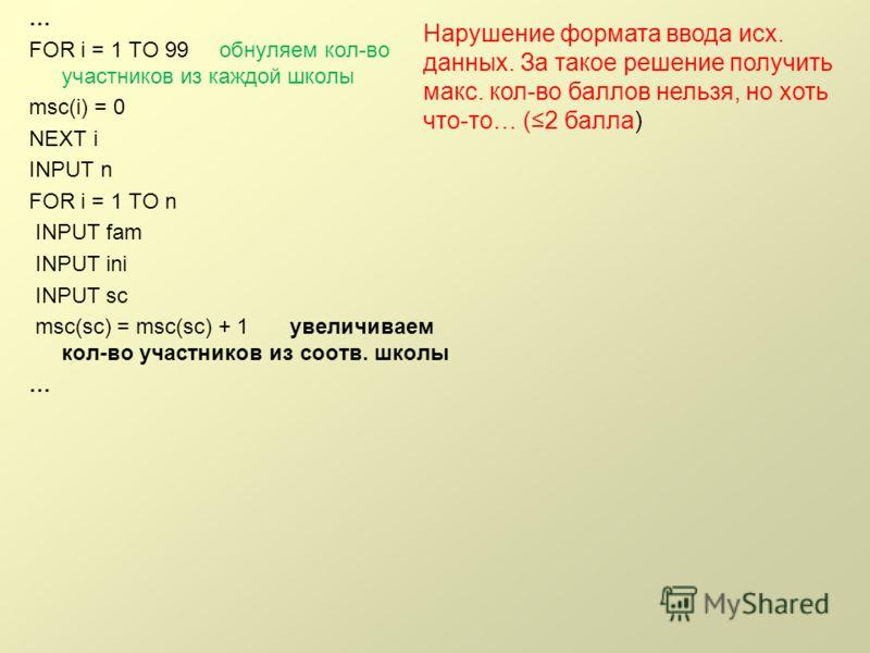 … FOR i = 1 TO 99 обнуляем кол-во участников из каждой школы msc(i) = 0 NEXT i INPUT n FOR i = 1 TO n INPUT fam INPUT ini INPUT sc msc(sc) = msc(sc) + 1 увеличиваем кол-во участников из соотв. школы … Нарушение формата ввода исх. данных. За такое реш