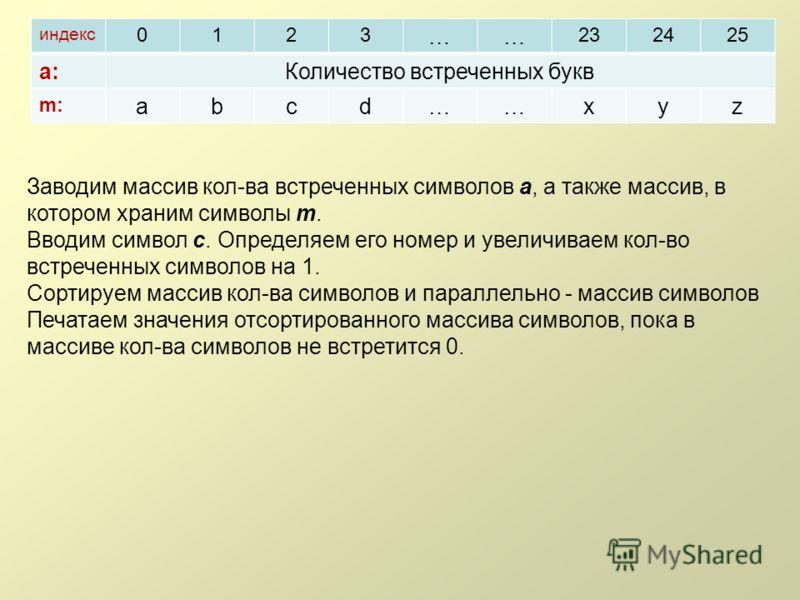 индекс 0123 …… 232425 a:Количество встреченных букв m: abcd……xyz Заводим массив кол-ва встреченных символов a, а также массив, в котором храним символы m. Вводим символ c. Определяем его номер и увеличиваем кол-во встреченных символов на 1. Сортируем