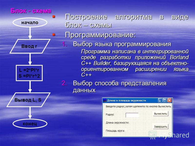 Построение алгоритма в виде блок – схемы Построение алгоритма в виде блок – схемы Программирование: Программирование: 1.Выбор языка программирования Программа написана в интегрированной среде разработки приложений Borland C++ Builder, базирующаяся на
