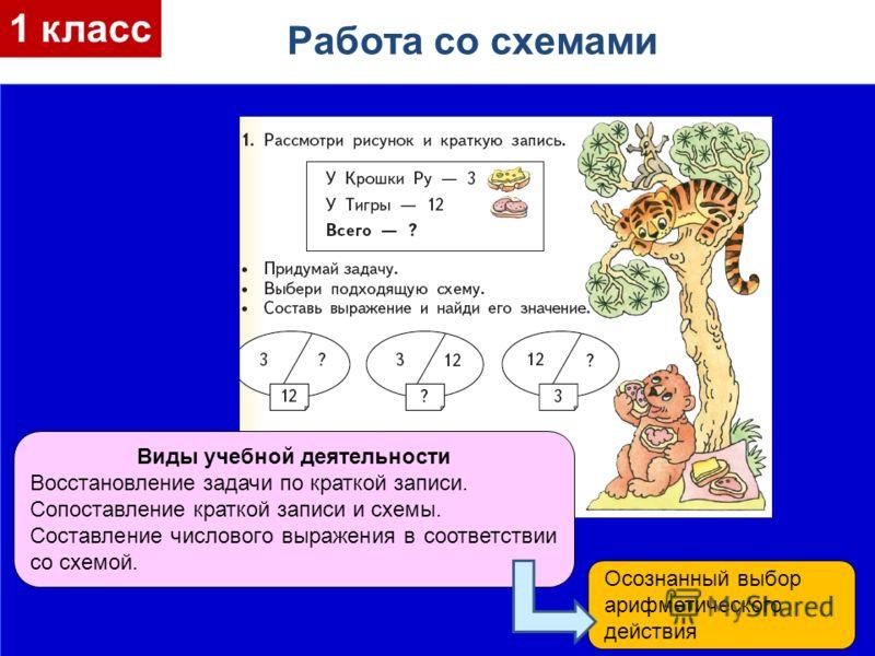Работа со схемами 1 класс Виды учебной деятельности Восстановление задачи по краткой записи. Сопоставление краткой записи и схемы. Составление числового выражения в соответствии со схемой. Осознанный выбор арифметического действия