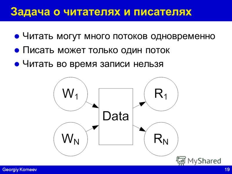19Georgiy Korneev Задача о читателях и писателях Читать могут много потоков одновременно Писать может только один поток Читать во время записи нельзя