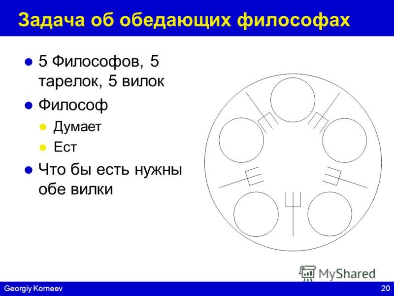 20Georgiy Korneev Задача об обедающих философах 5 Философов, 5 тарелок, 5 вилок Философ Думает Ест Что бы есть нужны обе вилки