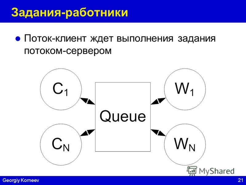 21Georgiy Korneev Задания-работники Поток-клиент ждет выполнения задания потоком-сервером