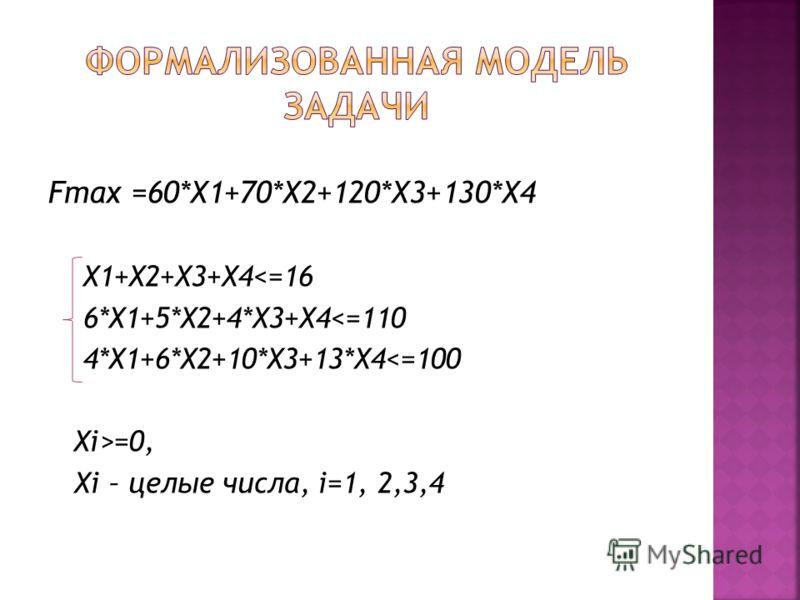 Fmax =60*X1+70*X2+120*Х3+130*X4 X1+X2+Х3+Х4