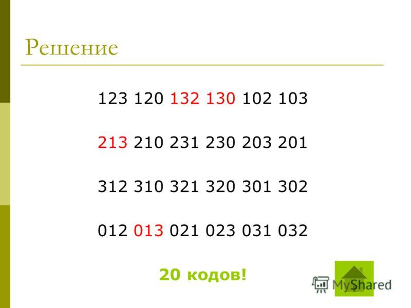Решение 123 120 132 130 102 103 213 210 231 230 203 201 312 310 321 320 301 302 012 013 021 023 031 032 20 кодов!