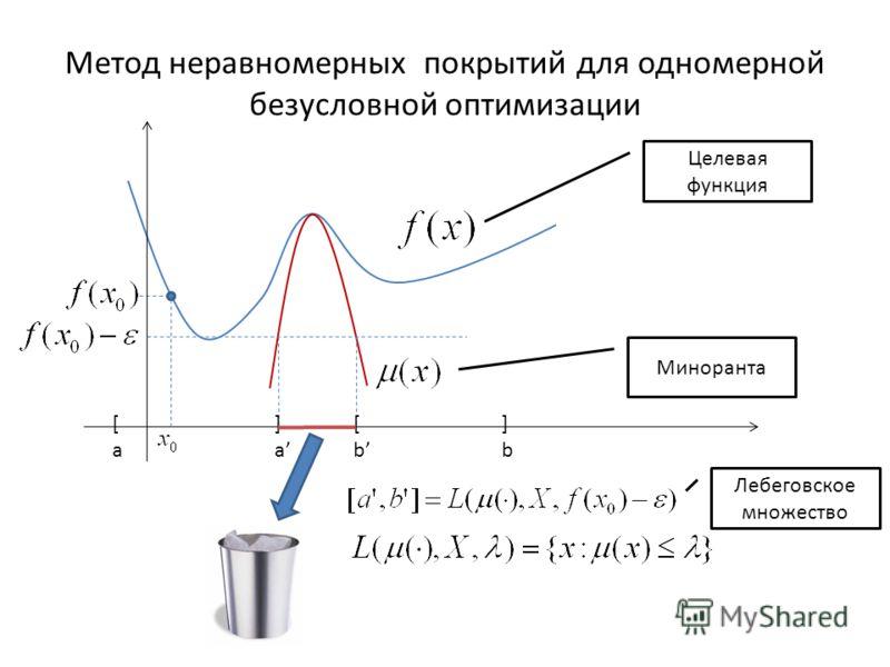 Метод неравномерных покрытий для одномерной безусловной оптимизации [a[a ]b]b ]a]a [b[b Миноранта Лебеговское множество Целевая функция