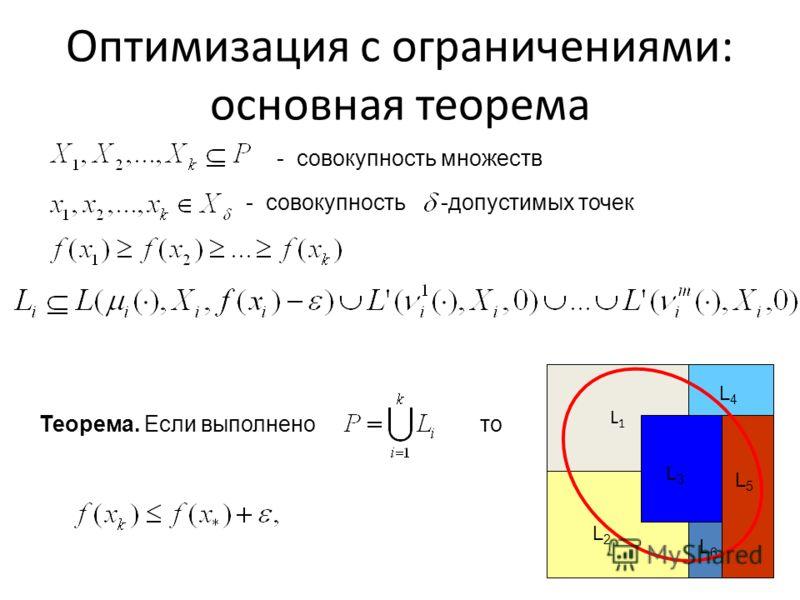Оптимизация с ограничениями: основная теорема 33 L1L1 L2L2 L3L3 L4L4 L5L5 L6L6 - совокупность множеств Теорема. Если выполнено то - совокупность -допустимых точек