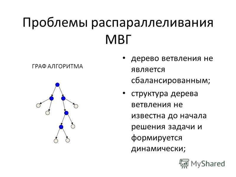 Проблемы распараллеливания МВГ дерево ветвления не является сбалансированным; структура дерева ветвления не известна до начала решения задачи и формируется динамически; ГРАФ АЛГОРИТМА