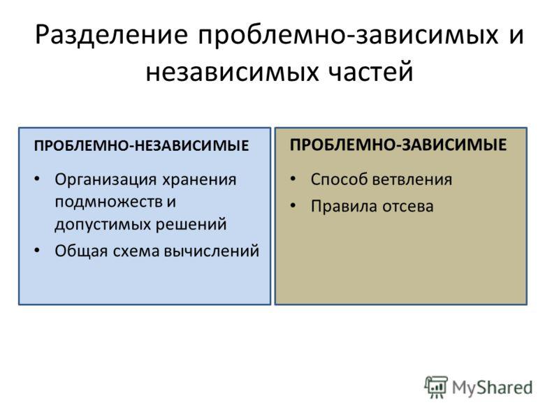 Разделение проблемно-зависимых и независимых частей ПРОБЛЕМНО-НЕЗАВИСИМЫЕ Организация хранения подмножеств и допустимых решений Общая схема вычислений ПРОБЛЕМНО-ЗАВИСИМЫЕ Способ ветвления Правила отсева