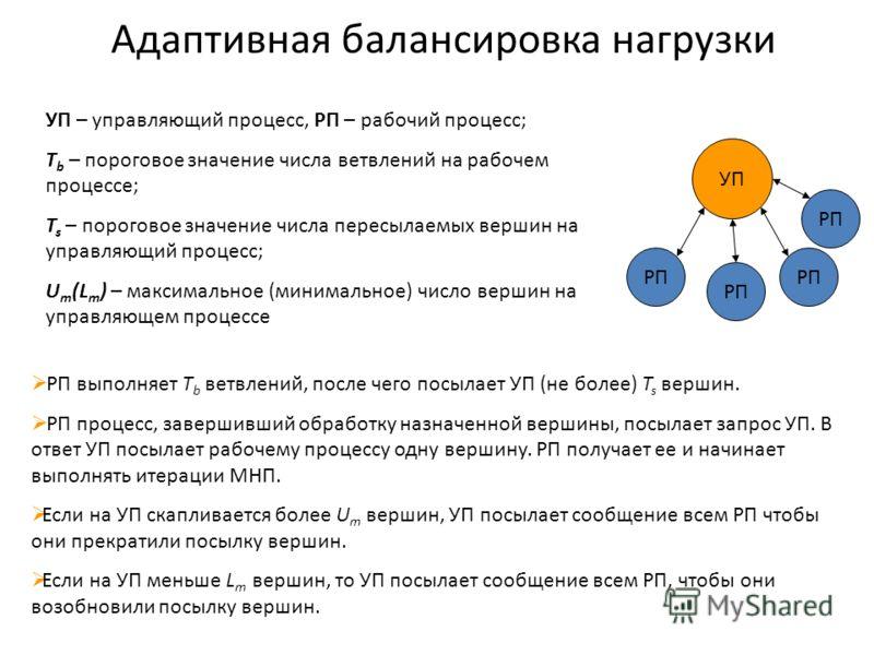 Адаптивная балансировка нагрузки РП выполняет T b ветвлений, после чего посылает УП (не более) T s вершин. РП процесс, завершивший обработку назначенной вершины, посылает запрос УП. В ответ УП посылает рабочему процессу одну вершину. РП получает ее и