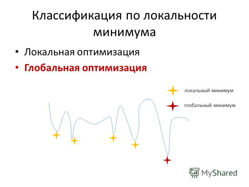 Классификация по локальности минимума Локальная оптимизация Глобальная оптимизация локальный минимум глобальный минимум