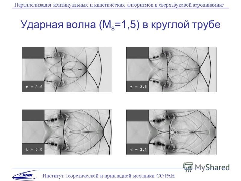 Институт теоретической и прикладной механики СО РАН Параллелизация континуальных и кинетических алгоритмов в сверхзвуковой аэродинамике Ударная волна (M s =1,5) в круглой трубе