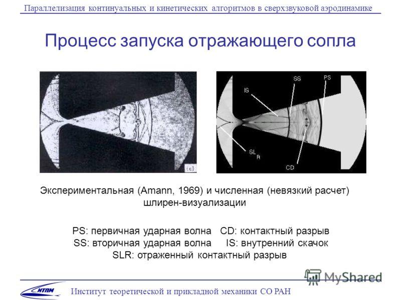 Институт теоретической и прикладной механики СО РАН Параллелизация континуальных и кинетических алгоритмов в сверхзвуковой аэродинамике Процесс запуска отражающего сопла Экспериментальная (Amann, 1969) и численная (невязкий расчет) шлирен-визуализаци