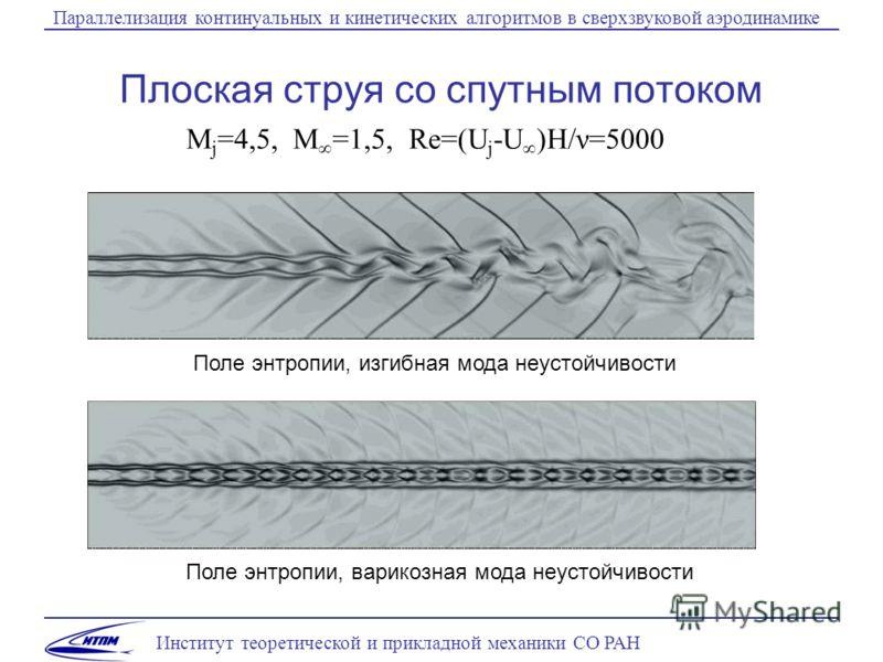 Институт теоретической и прикладной механики СО РАН Параллелизация континуальных и кинетических алгоритмов в сверхзвуковой аэродинамике Плоская струя со спутным потоком M j =4,5, M =1,5, Re=(U j -U )H/ν=5000 Поле энтропии, изгибная мода неустойчивост