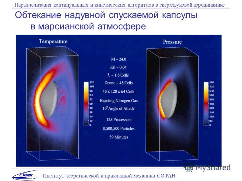 Институт теоретической и прикладной механики СО РАН Параллелизация континуальных и кинетических алгоритмов в сверхзвуковой аэродинамике Обтекание надувной спускаемой капсулы в марсианской атмосфере