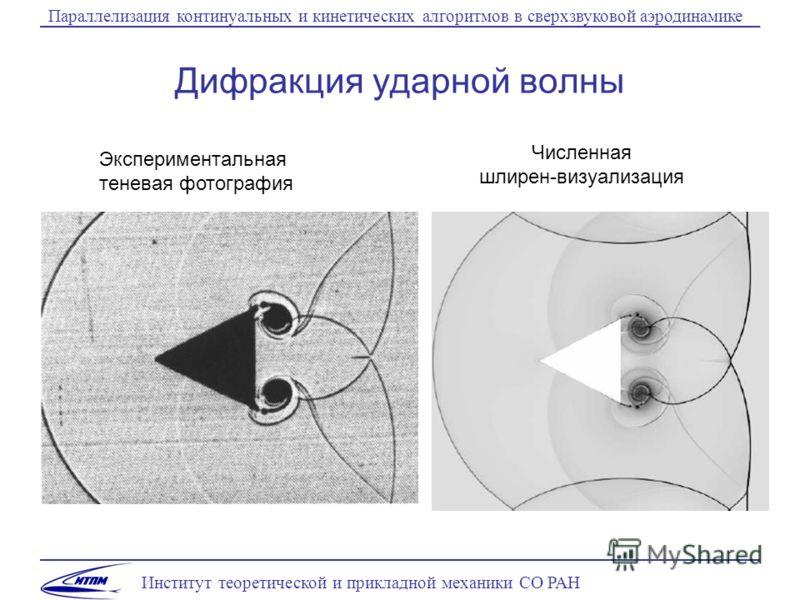 Институт теоретической и прикладной механики СО РАН Параллелизация континуальных и кинетических алгоритмов в сверхзвуковой аэродинамике Дифракция ударной волны Экспериментальная теневая фотография Численная шлирен-визуализация