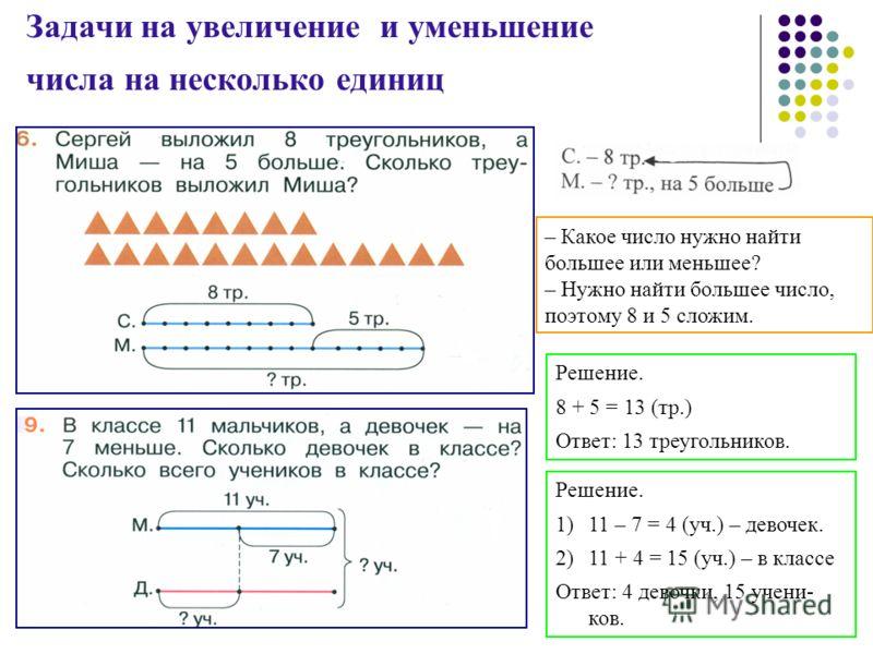 Задачи на увеличение и уменьшение числа на несколько единиц Решение. 8 + 5 = 13 (тр.) Ответ: 13 треугольников. Решение. 1)11 – 7 = 4 (уч.) – девочек. 2)11 + 4 = 15 (уч.) – в классе Ответ: 4 девочки, 15 учени- ков. – Какое число нужно найти большее ил