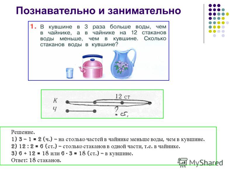 Познавательно и занимательно Решение. 1) 3 – 1 = 2 ( ч.) – на столько частей в чайнике меньше воды, чем в кувшине. 2) 12 : 2 = 6 ( ст.) – столько стаканов в одной части, т. е. в чайнике. 3) 6 + 12 = 18 или 6 3 = 18 ( ст.) – в кувшине. Ответ : 18 стак