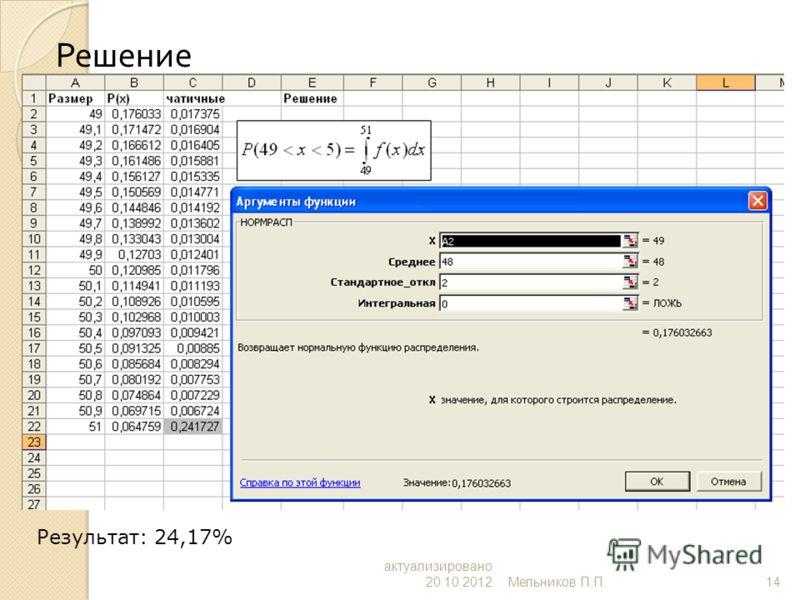 Решение актуализировано 20.10.2012 Мельников П. П. 14 Результат: 24,17%