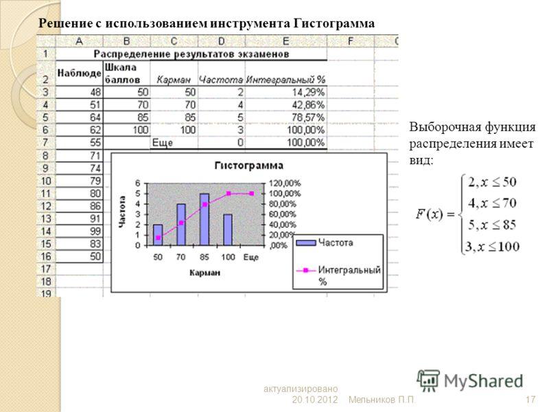Решение с использованием инструмента Гистограмма актуализировано 20.10.2012 Мельников П. П. 17 Выборочная функция распределения имеет вид: