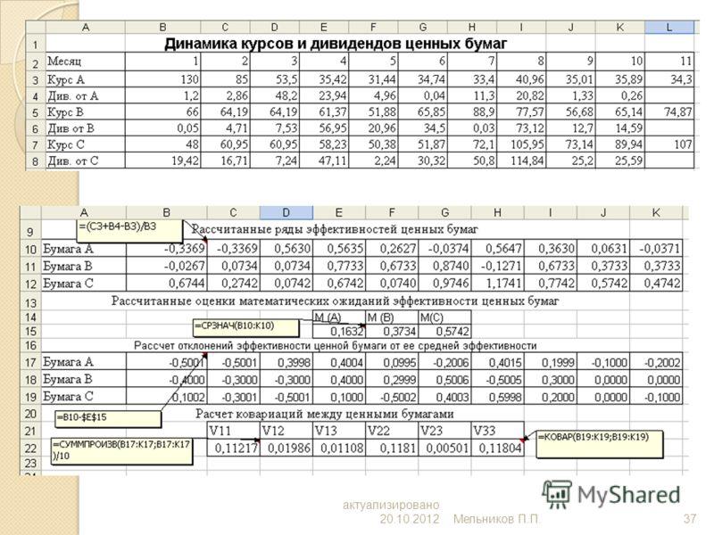 актуализировано 20.10.2012 Мельников П. П. 37