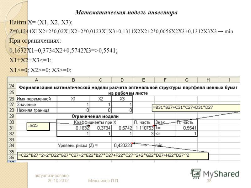 актуализировано 20.10.2012 Мельников П. П. 38 Математическая модель инвестора Найти Х= (Х1, Х2, Х3); Z=0,1244X1X2+2*0,02X1X2+2*0,0123X1X3+0,1311X2X2+2*0,0056X2X3+0,1312X3X3 min При ограничениях: 0,1632X1+0,3734X2+0,5742X3=>0,5541; X1+X2+X3=0; X2>=0;
