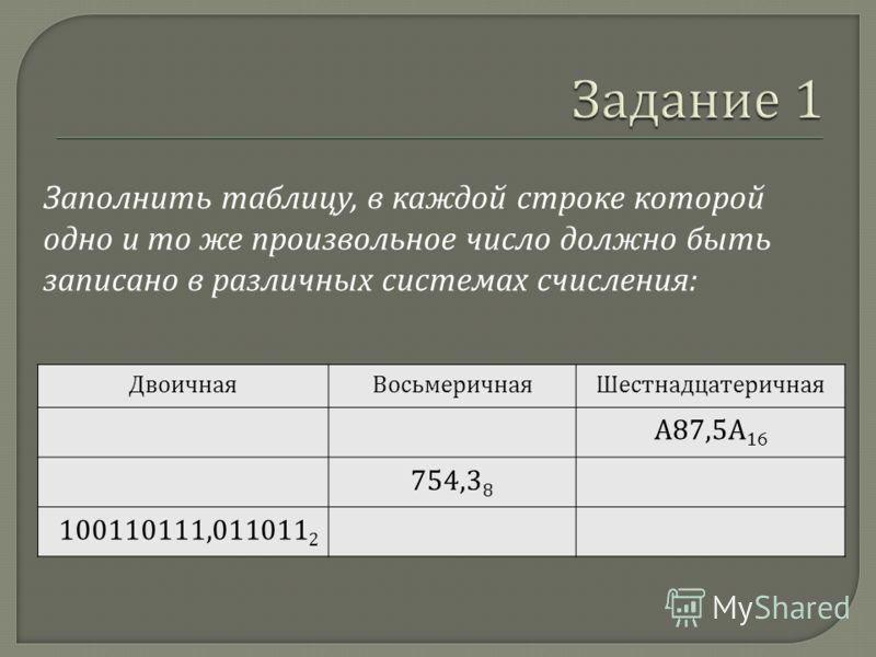 ДвоичнаяВосьмеричнаяШестнадцатеричная A87,5А 1 6 754,3 8 100110111,011011 2 Заполнить таблицу, в каждой строке которой одно и то же произвольное число должно быть записано в различных системах счисления: