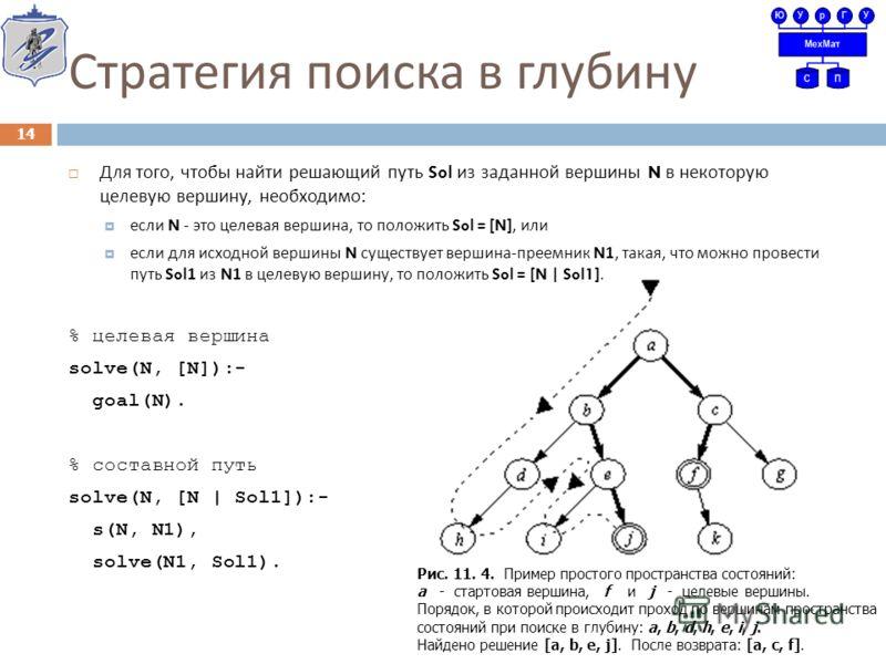 Стратегия поиска в глубину Для того, чтобы найти решающий путь Sol из заданной вершины N в некоторую целевую вершину, необходимо : если N - это целевая вершина, то положить Sol = [N], или если для исходной вершины N существует вершина - преемник N1,