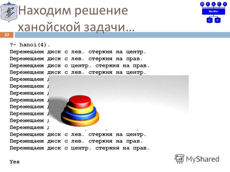 Находим решение ханойской задачи … ?- hanoi(4). Перемещаем диск с лев. стержня на центр. Перемещаем диск с лев. стержня на прав. Перемещаем диск с центр. стержня на прав. Перемещаем диск с лев. стержня на центр. Перемещаем диск с прав. стержня на лев