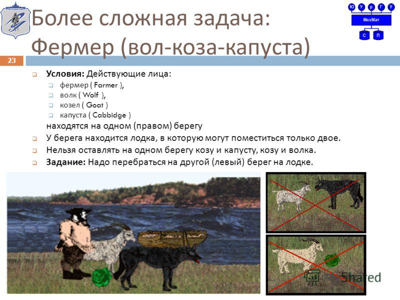 Более сложная задача : Фермер ( вол - коза - капуста ) Условия : Действующие лица : фермер ( Farmer ), волк ( Wolf ), козел ( Goat ) капуста ( Cabbidge ) находятся на одном ( правом ) берегу У берега находится лодка, в которую могут поместиться тольк