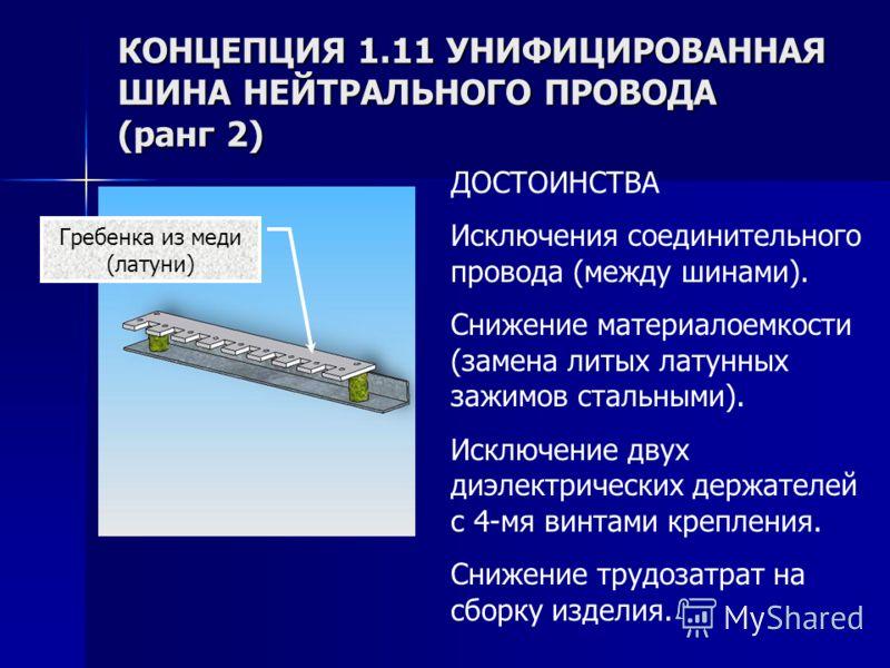 КОНЦЕПЦИЯ 1.11 УНИФИЦИРОВАННАЯ ШИНА НЕЙТРАЛЬНОГО ПРОВОДА (ранг 2) ДОСТОИНСТВА Исключения соединительного провода (между шинами). Снижение материалоемкости (замена литых латунных зажимов стальными). Исключение двух диэлектрических держателей с 4-мя ви
