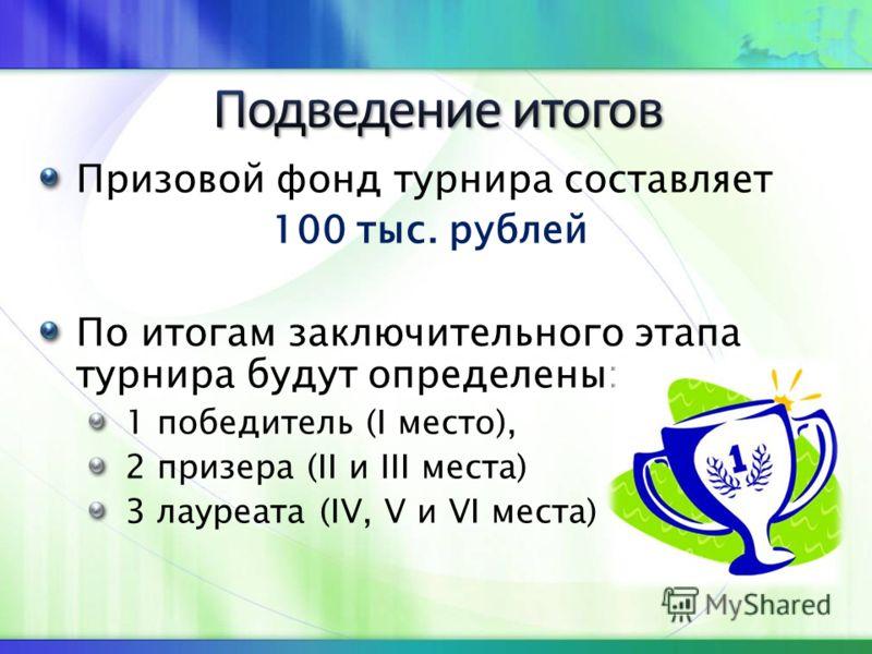 Призовой фонд турнира составляет 100 тыс. рублей По итогам заключительного этапа турнира будут определены: 1 победитель (I место), 2 призера (II и III места) 3 лауреата (IV, V и VI места)