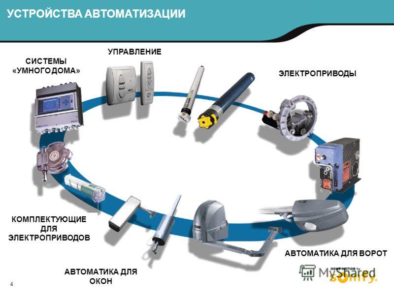 Система автоматизации ворот заборы дешево красноярск