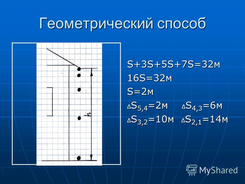 Геометрический способ S+3S+5S+7S=32м 16S=32м S=2м S 5,4 =2м S 4,3 =6м S 5,4 =2м S 4,3 =6м S 3,2 =10м S 2,1 =14м S 3,2 =10м S 2,1 =14м