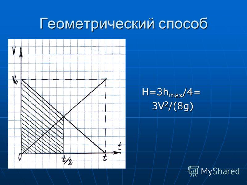 Геометрический способ H=3h max /4= H=3h max /4= 3V 2 /(8g) 3V 2 /(8g)