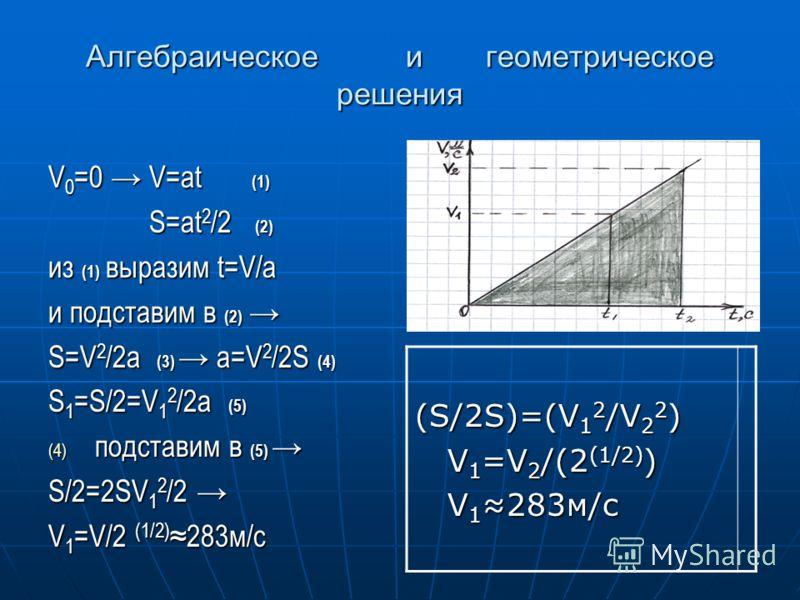 Алгебраическоеи геометрическое решения V 0 =0 V=at (1) S=at 2 /2 (2) S=at 2 /2 (2) из (1) выразим t=V/а и подставим в (2) и подставим в (2) S=V 2 /2а (3) а=V 2 /2S (4) S 1 =S/2=V 1 2 /2a (5) (4) подставим в (5) (4) подставим в (5) S/2=2SV 1 2 /2 S/2=