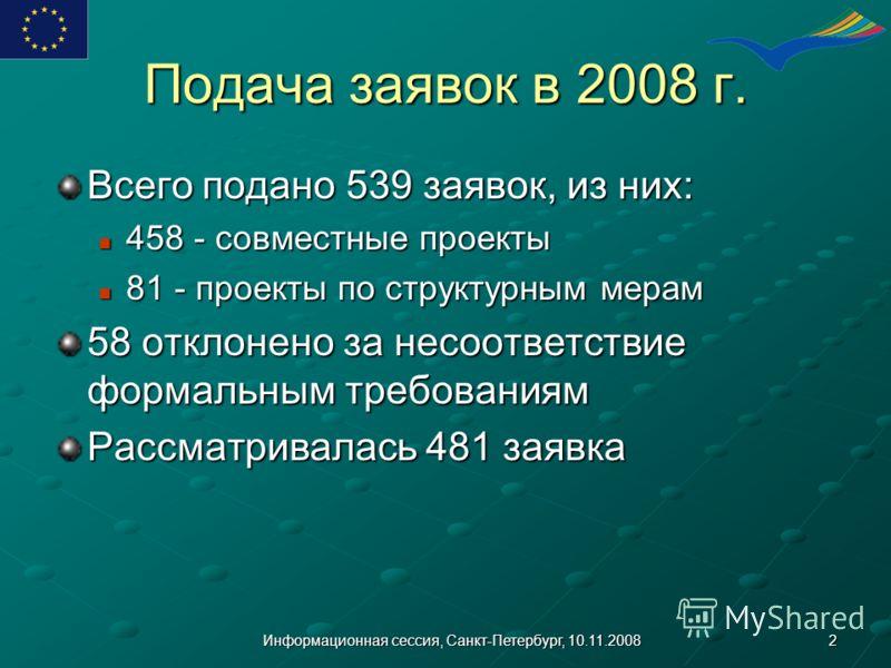 2Информационная сессия, Санкт-Петербург, 10.11.2008 Подача заявок в 2008 г. Всего подано 539 заявок, из них: 458 - совместные проекты 458 - совместные проекты 81 - проекты по структурным мерам 81 - проекты по структурным мерам 58 отклонено за несоотв