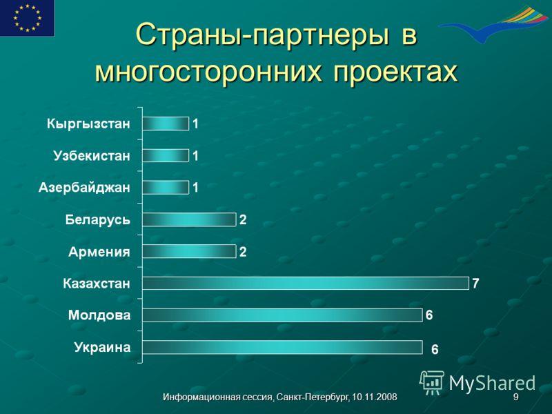 9Информационная сессия, Санкт-Петербург, 10.11.2008 Страны-партнеры в многосторонних проектах