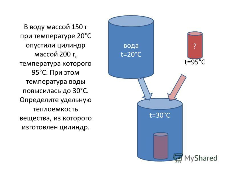 В воду массой 150 г при температуре 20°С опустили цилиндр массой 200 г, температура которого 95°С. При этом температура воды повысилась до 30°С. Определите удельную теплоемкость вещества, из которого изготовлен цилиндр. вода t=20°C ? t=95°C t=30°C