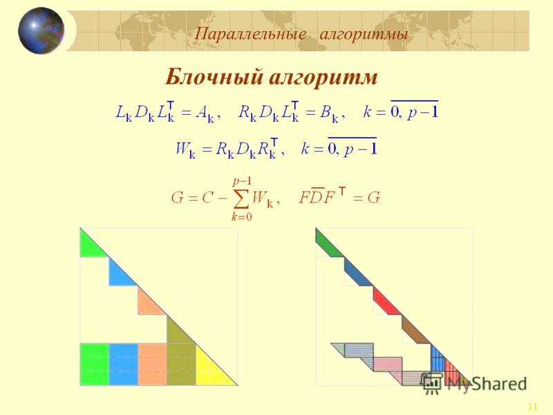 Параллельные алгоритмы 11 Блочный алгоритм