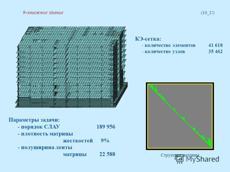 9-этажное здание (10_U) КЭ-сетка: - количество элементов 41 618 - количество узлов 35 462 Структура матрицы Параметры задачи: - порядок СЛАУ189 956 - плотность матрицы жесткостей 9% - полуширина ленты матрицы 22 588