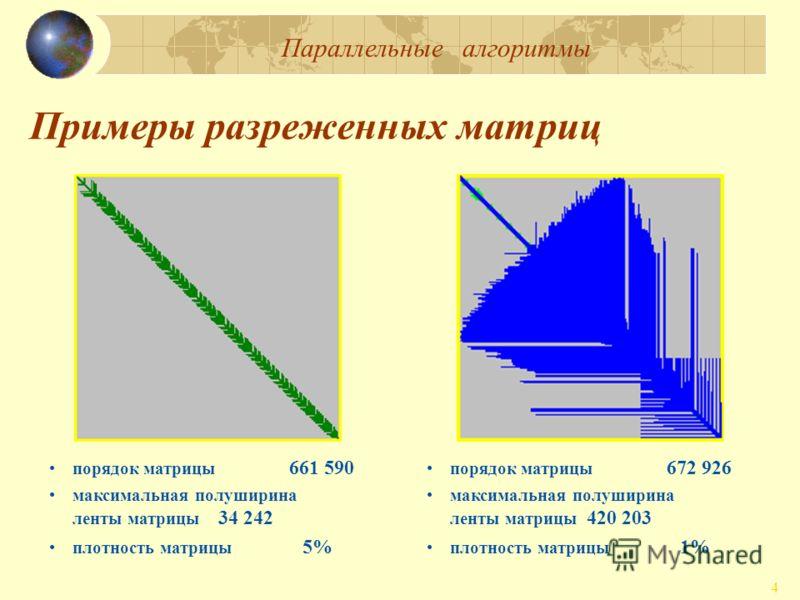Параллельные алгоритмы 4 Примеры разреженных матриц порядок матрицы 661 590 максимальная полуширина ленты матрицы 34 242 плотность матрицы 5% порядок матрицы 672 926 максимальная полуширина ленты матрицы 420 203 плотность матрицы 1%